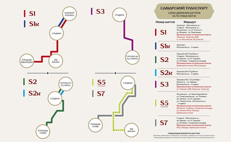 Трамвайные спецмаршруты к ЧМ-2018 пустят в Екатеринбурге, Самаре, Волгограде и Петербурге