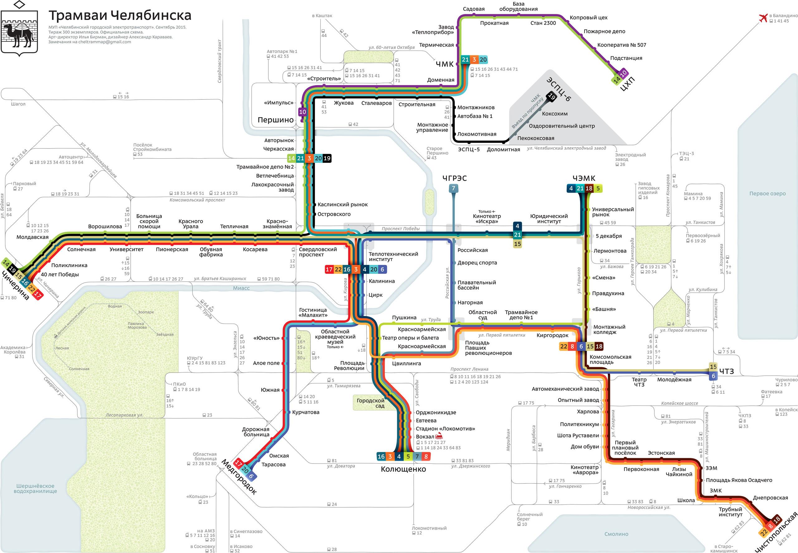Рисунки схемы трамваев
