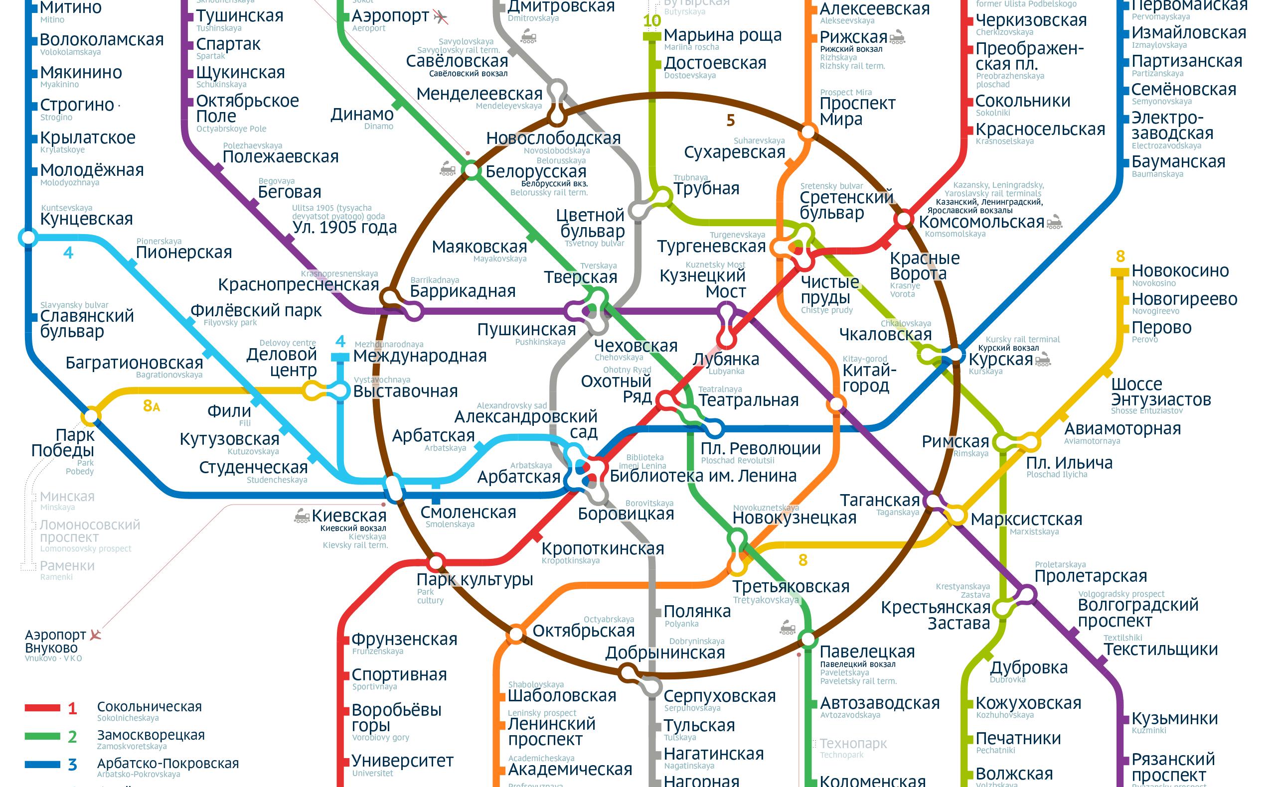 Картинки ниндзя, картинки схемы метро